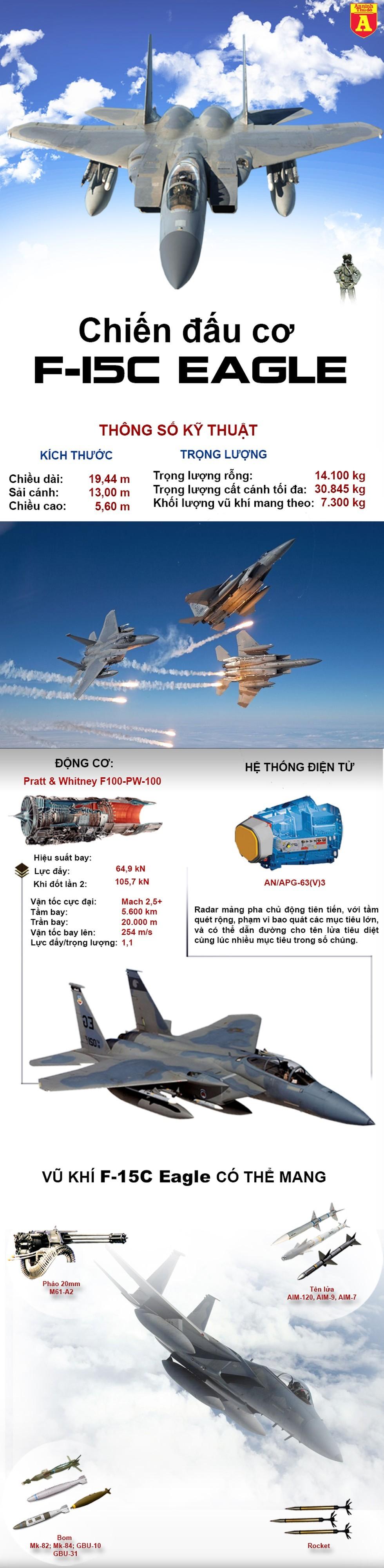 """[Info] """"Đại bàng bất bại"""" F-15C của Mỹ lao xuống biển ảnh 2"""