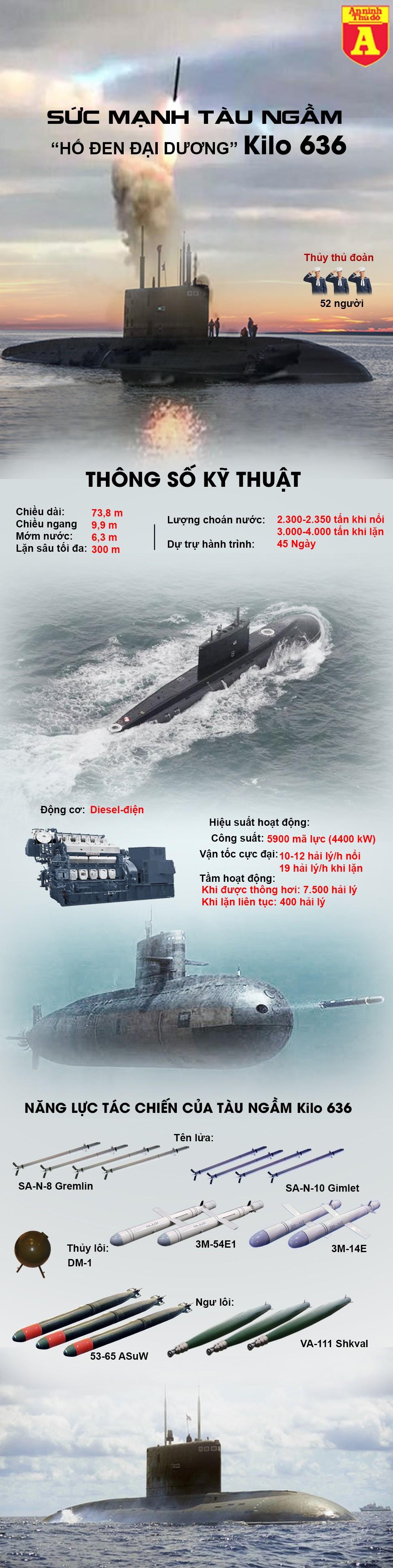 """[Info] """"Hố đen đại dương"""" Kilo 636 Nga lại lầm lũi tiến vào Địa Trung Hải ảnh 2"""
