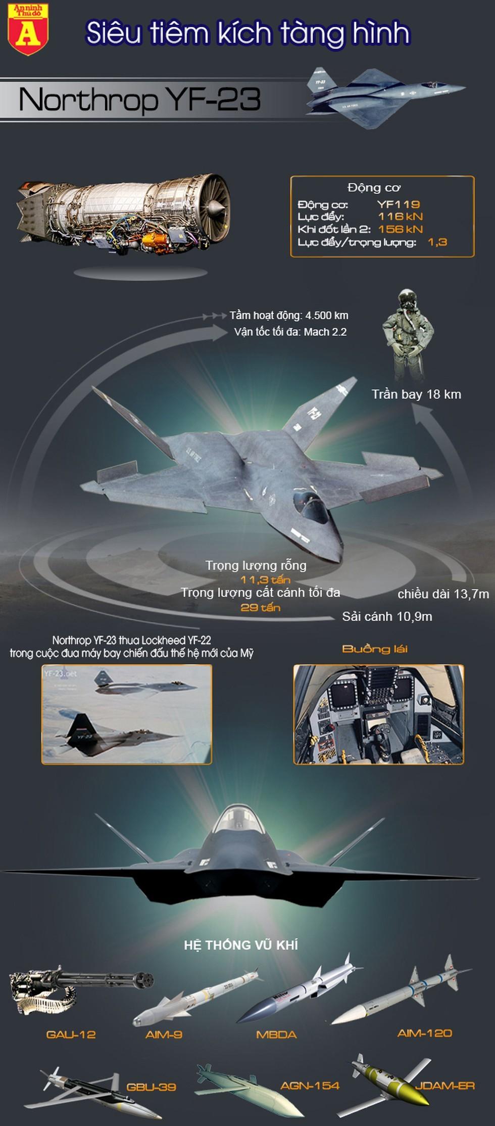 """[Info] Sức mạnh tiêm kích YF-23 của Mỹ biệt danh """"góa phụ đen"""" ảnh 3"""