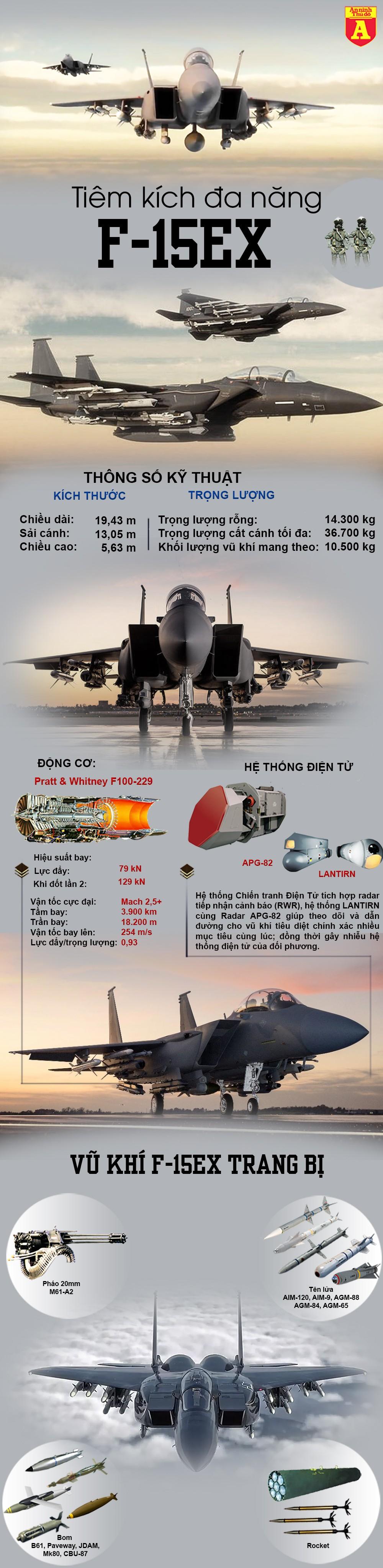 """[Info] Mỹ vừa dùng F-15EX vừa """"tung đòn"""" hạ bệ Su-35 và Su-57 Nga ảnh 2"""