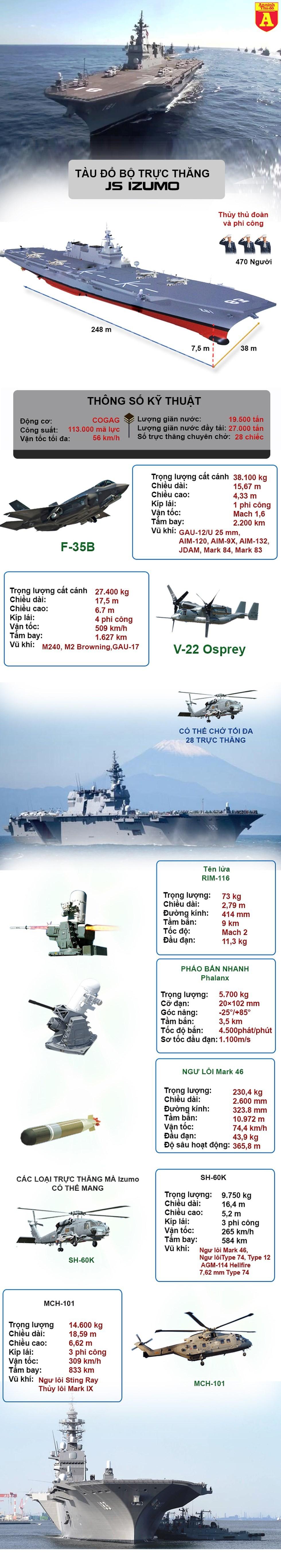 [Info] Điều Trung Quốc lo lắng nhất đang được Nhật Bản thực hiện ảnh 3