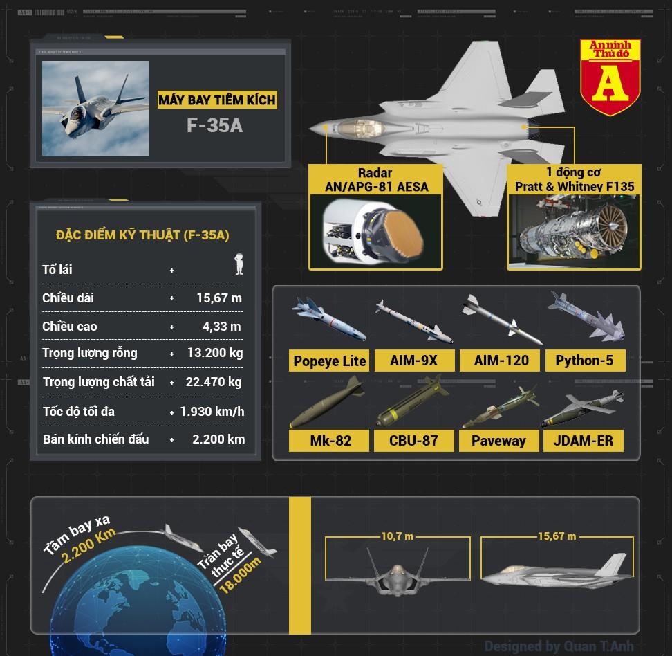 [Infographic] Hàn Quốc chi 'khủng', bổ sung thêm 20 máy bay tiêm kích F-35A Mỹ ảnh 1