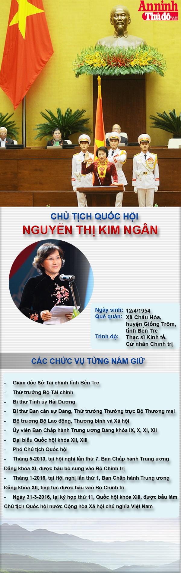 [Infographic] Bà Nguyễn Thị Kim Ngân - nữ Chủ tịch Quốc hội đầu tiên của Việt Nam ảnh 1