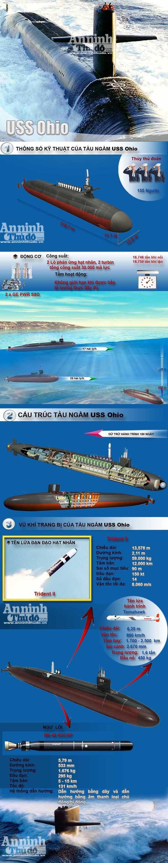 [Infographic] USS Ohio - Kho vũ khí hạt nhân khủng khiếp di động đến Biển Đông ảnh 2