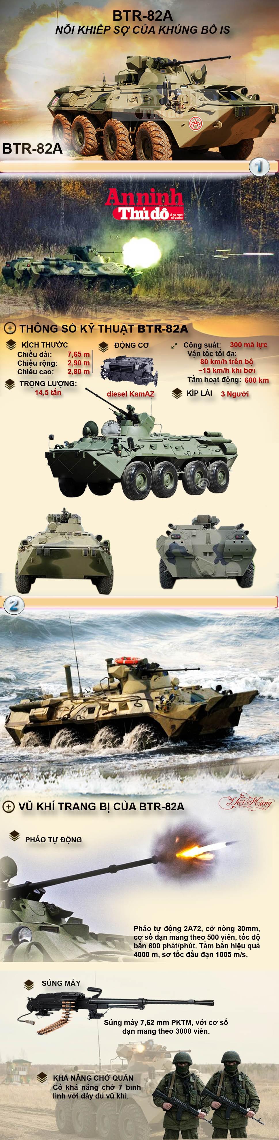 Infographic: BTR-82A - Nỗi khiếp sợ của tổ chức khủng bố IS ảnh 1