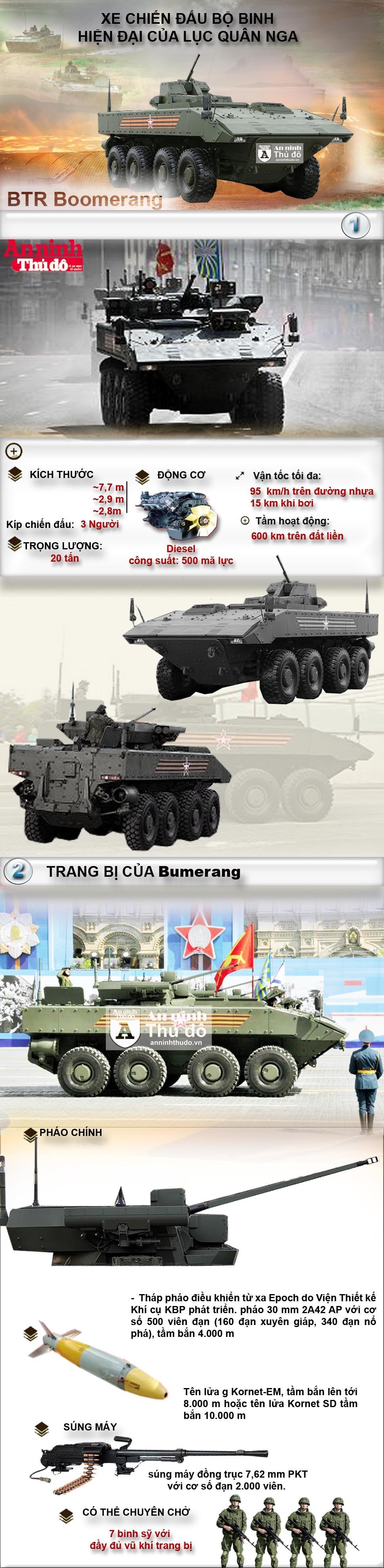 [Infographic] Boomerang - xe chiến đấu bộ binh hiện đại nhất lục quân Nga ảnh 1