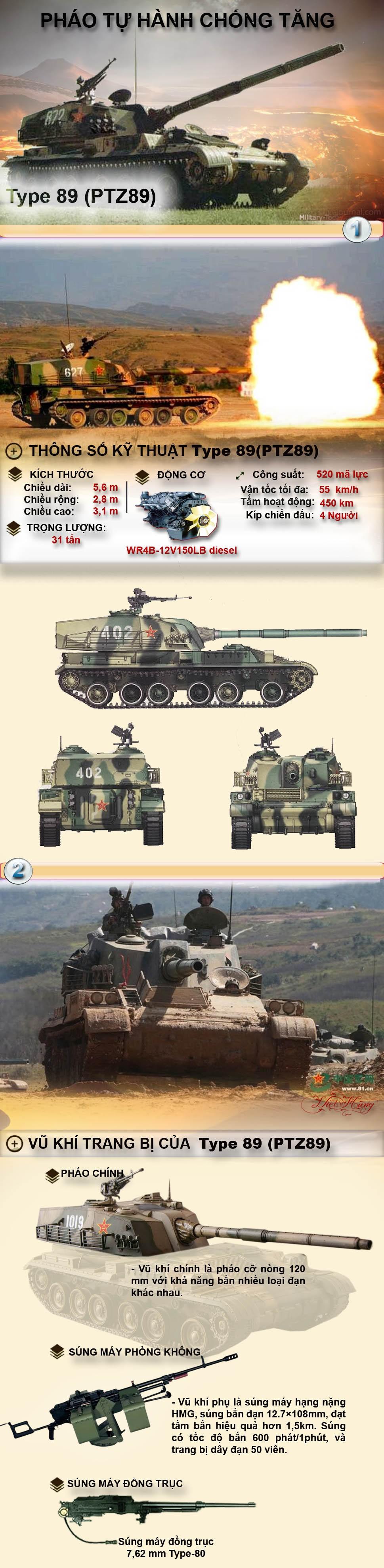 """[Infographic] Trung Quốc """"sa thải"""" pháo tự hành chống tăng Type 89 ảnh 1"""