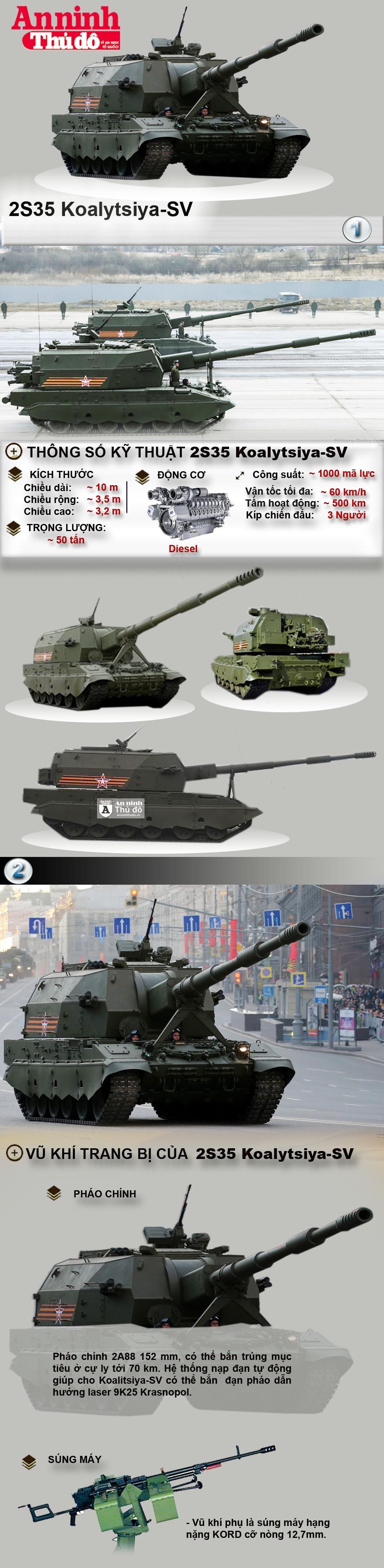[Infographic] Koalitsiya-SV – Hệ thống lựu pháo tự hành ''khủng'' của pháo binh Nga ảnh 2