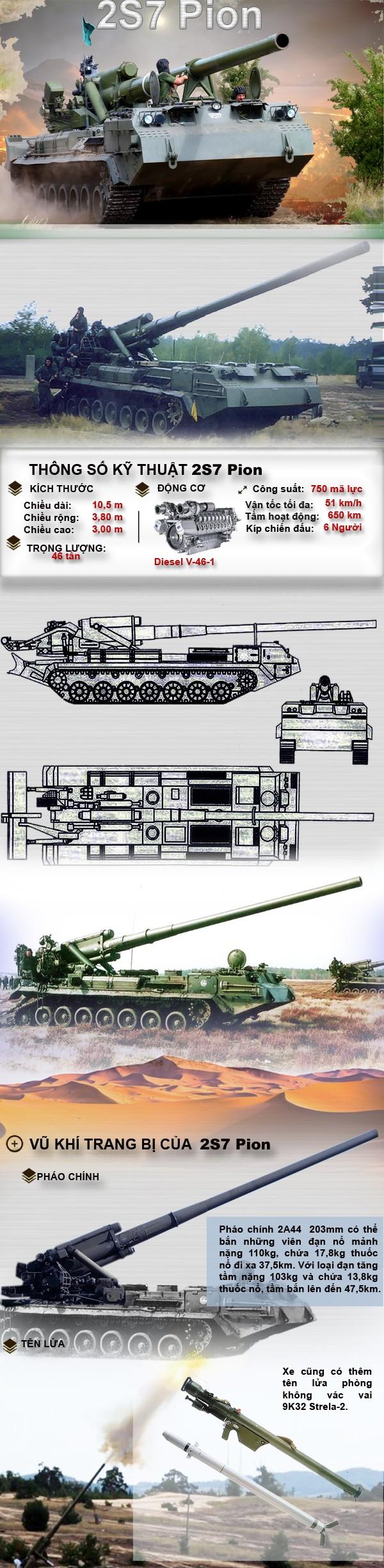 [Infographic] 2S7 Pion - Sức mạnh khủng khiếp của pháo tự hành bắn đạn hạt nhân ảnh 2