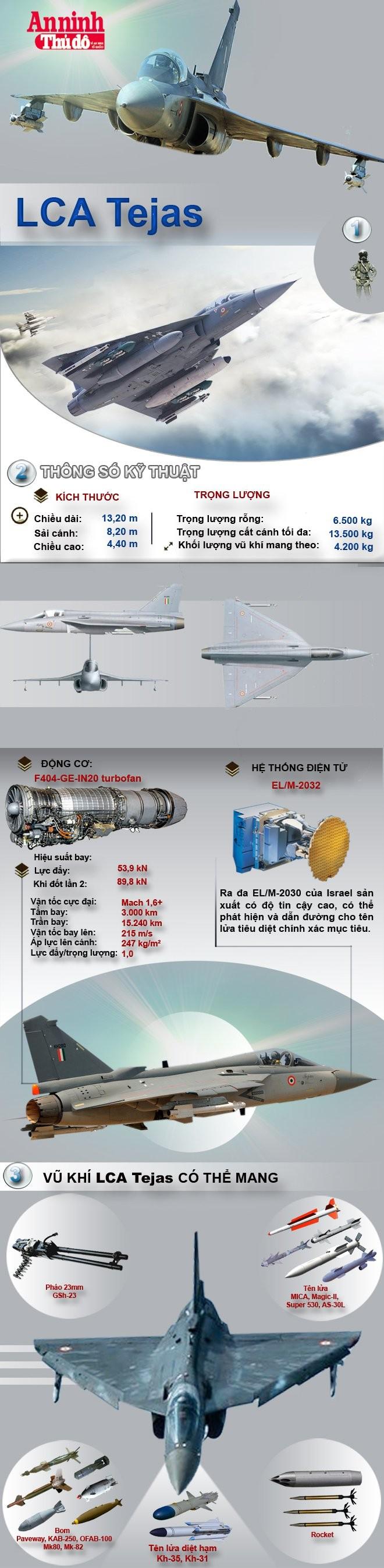 """[Infographic] LCA Tejas – """"Chiến binh"""" xuất sắc thay thế huyền thoại MiG-21 của Ấn Độ"""