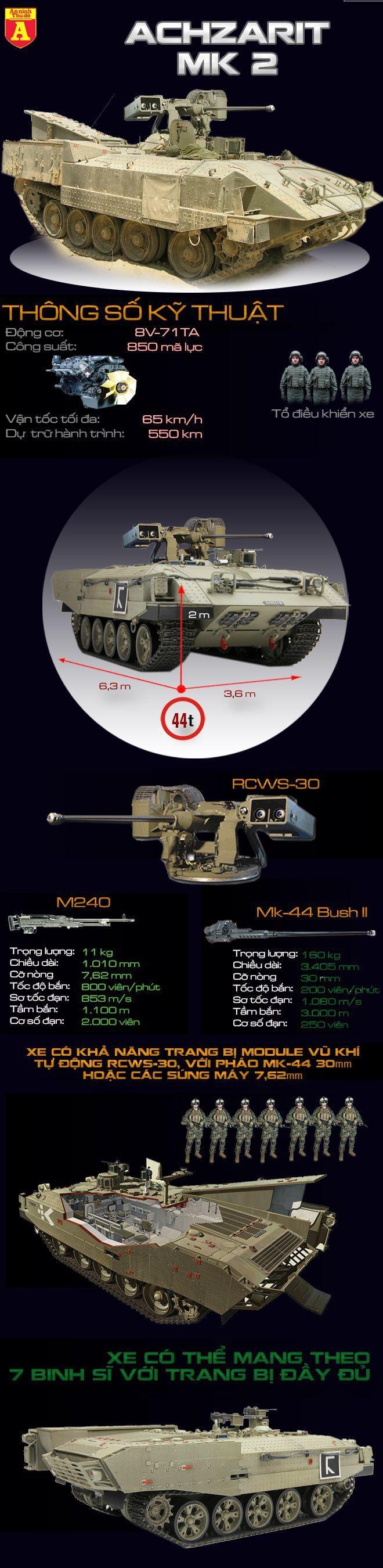 """[Infographic] Giải pháp khiến tăng T-54 Việt Nam """"cải lão hoàn đồng"""" ảnh 2"""