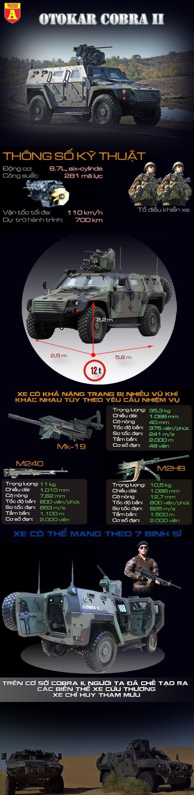 """[Infographic] Sức mạnh siêu xe bọc thép mang tên """"Hổ mang bành"""""""