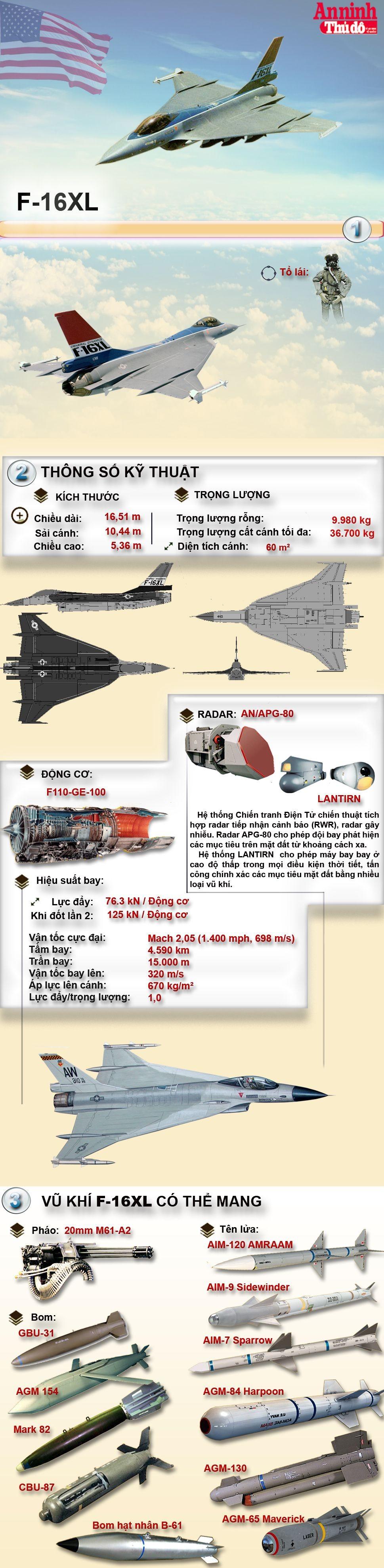 [Infographic] F-16XL - Phiên bản siêu cường kích của F-16