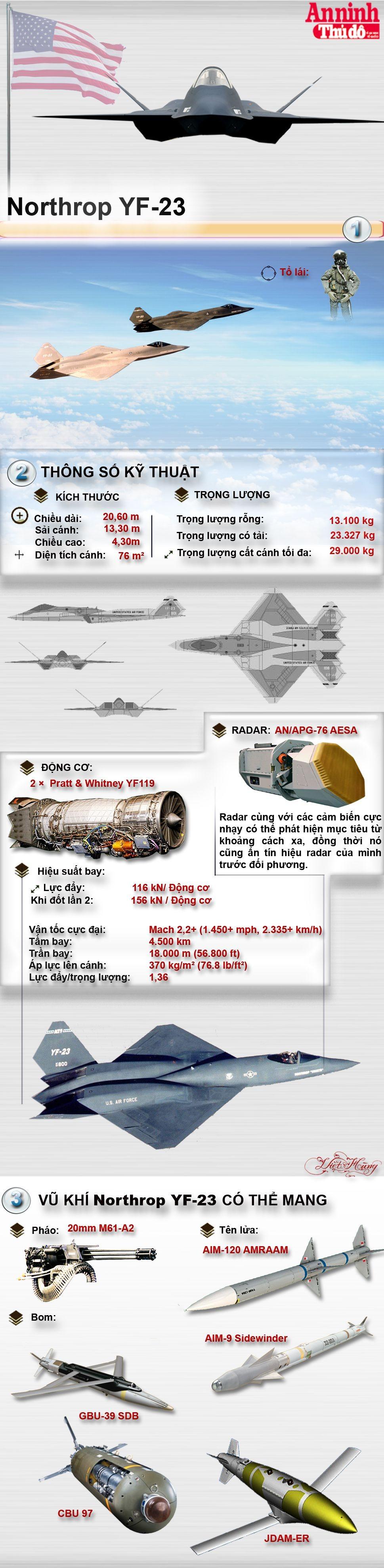 [Infographic] Northrop YF-23-Siêu tiêm kích tàng hình chết yểu của Mỹ