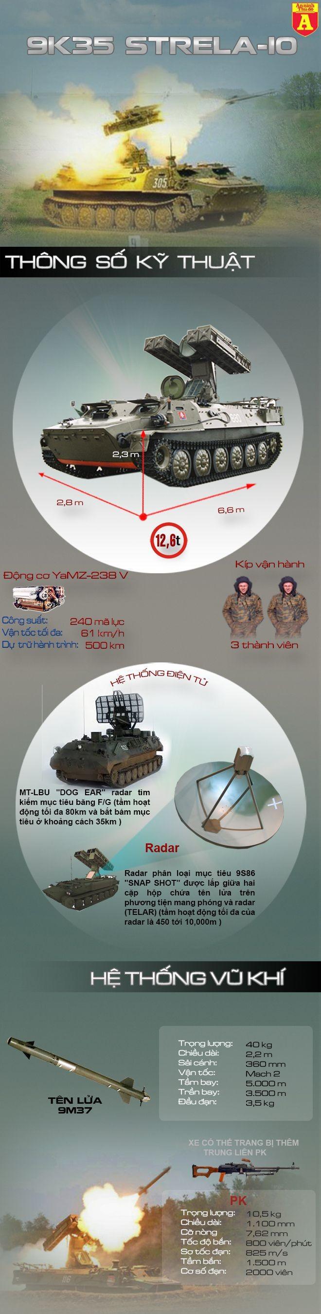 [Infographic] Sát thủ phòng không tầm thấp của Việt Nam