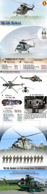 [Infographic] W-3A Sức mạnh của trực thăng bị Philippines hắt hủi