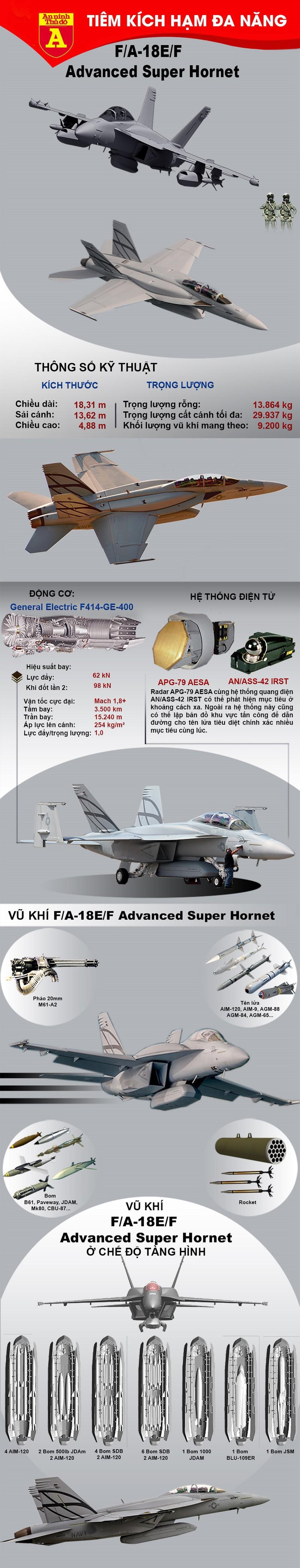 [Info] Indonesia sẽ mua siêu tiêm kích thế hệ 4++, đối thủ xứng tầm của J-20 và Su-57 ảnh 2