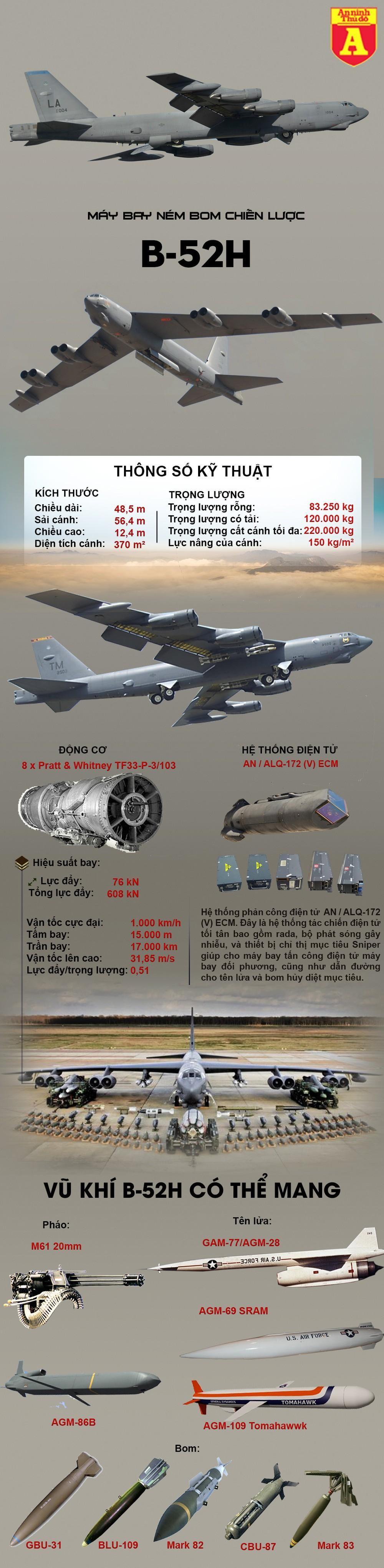 [Info] Iran ra cảnh báo sắc lạnh nhắm vào 'pháo đài bay' B-52 Mỹ ảnh 2