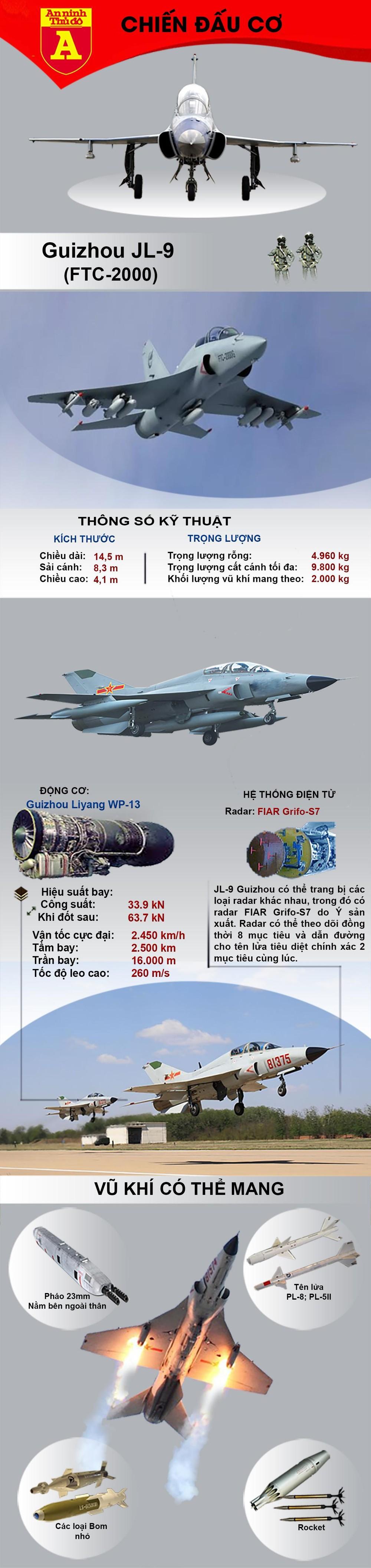 [Info] Campuchia bất ngờ nhận cường kích mới tinh từ Trung Quốc ảnh 2