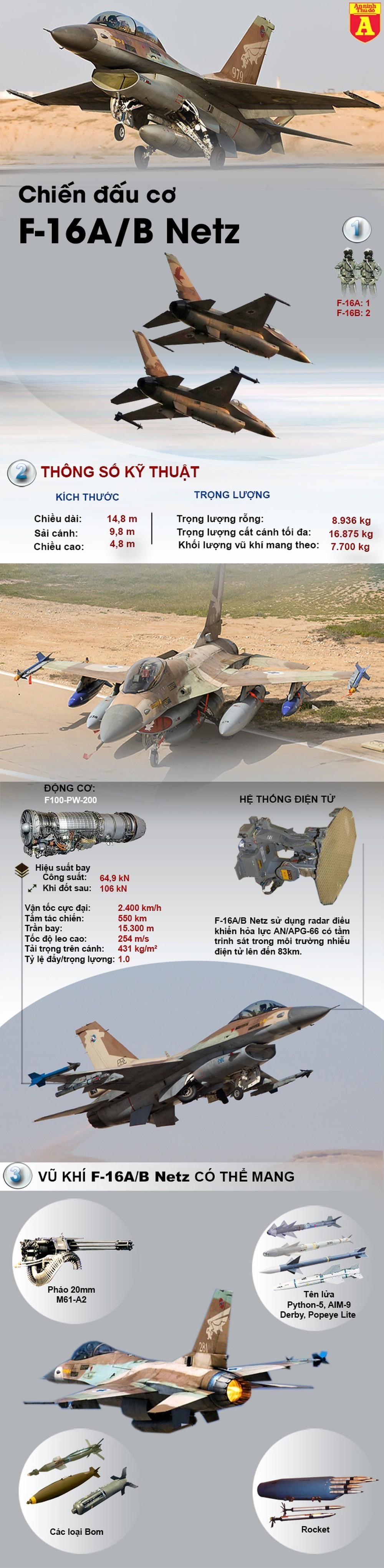 [Info] Israel bán tiêm kích F-16 với giá chỉ hơn 3 triệu USD/chiếc ảnh 4