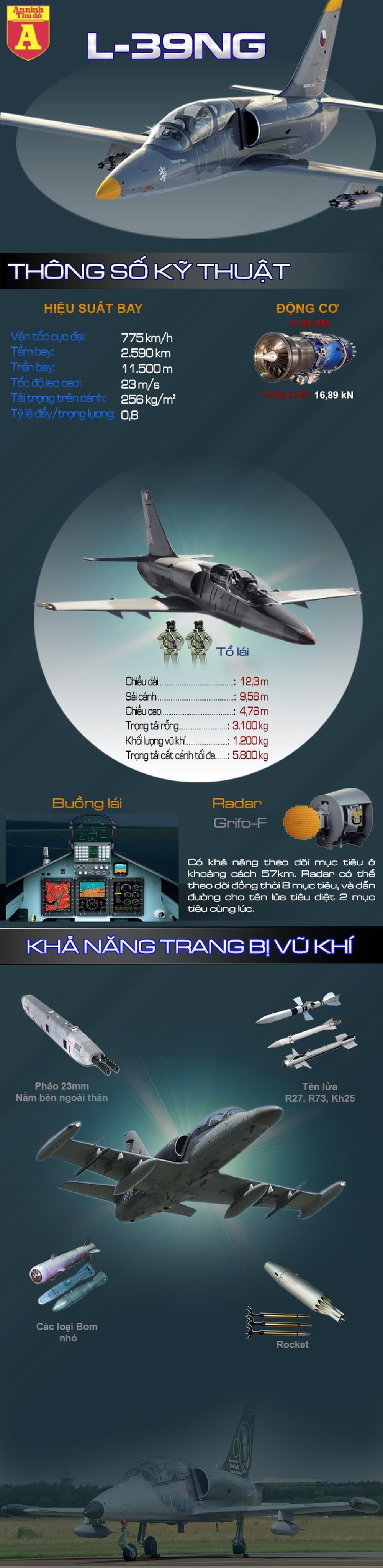 [Info] L-39NG, cường kích hiện đại ẩn mình trong huấn luyện cơ ảnh 2