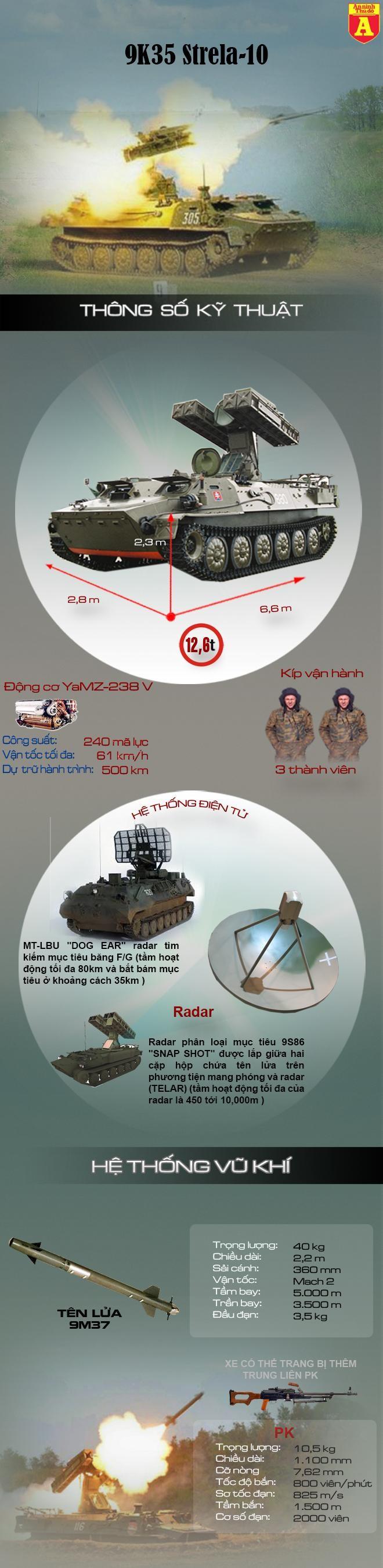 [Info] Trong tay dân quân miền Đông Ukraine có tên lửa phòng không cực nguy hiểm ảnh 2