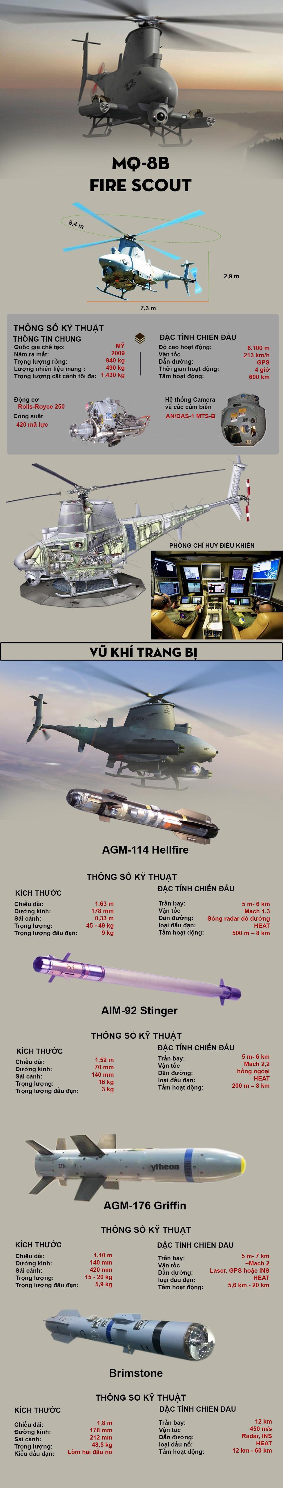 """[Info] """"Chim lửa"""" MQ-8B Hải quân Mỹ phối hợp với khu trục hạm tàng hình ảnh 2"""