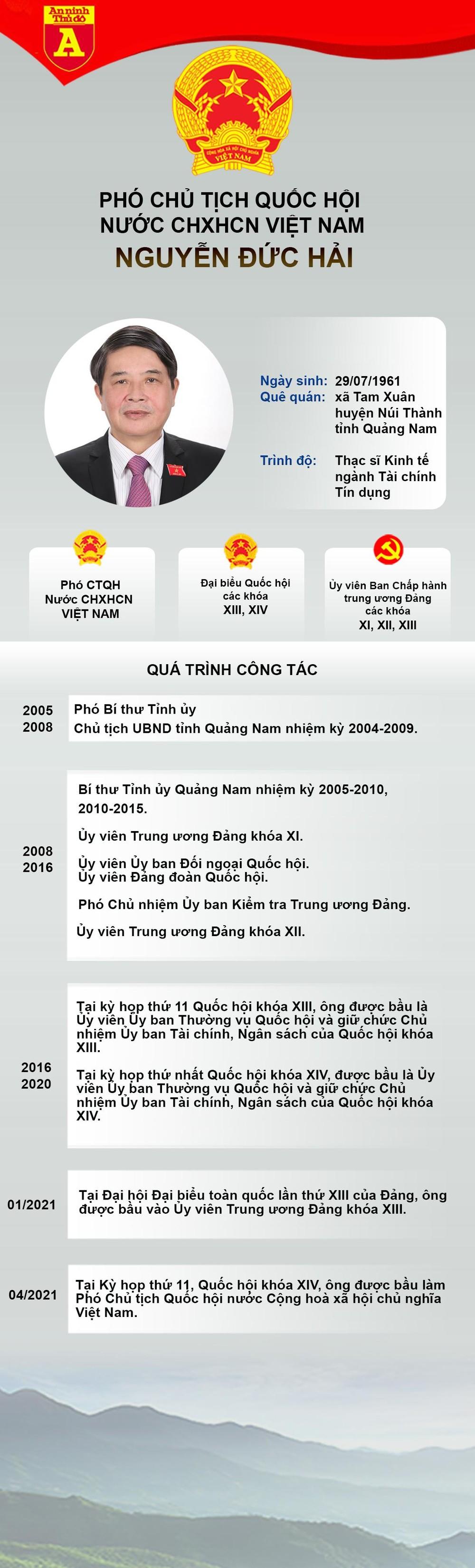 [Info] Tiểu sử tân Phó Chủ tịch Quốc hội Nguyễn Đức Hải ảnh 1