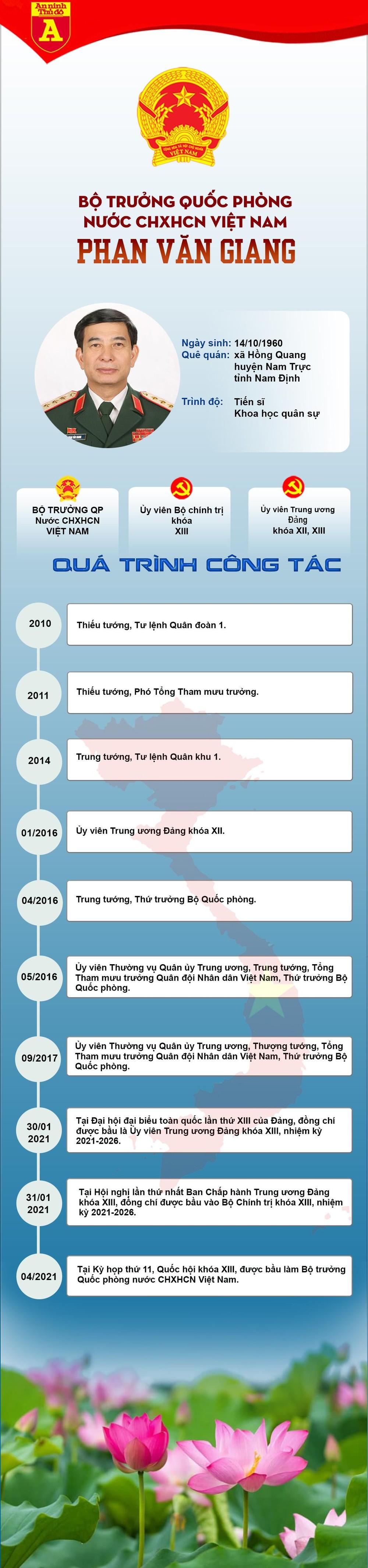 [Info] Tân Bộ trưởng Quốc phòng Phan Văn Giang ảnh 1