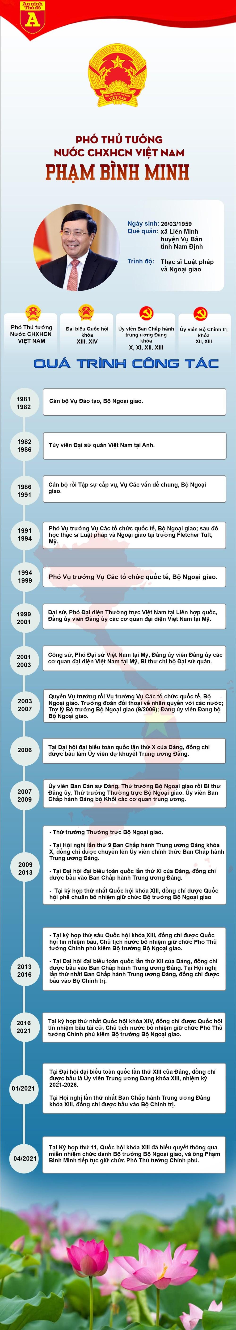 [Info] Ông Phạm Bình Minh tiếp tục giữ chức Phó Thủ tướng Chính phủ ảnh 1