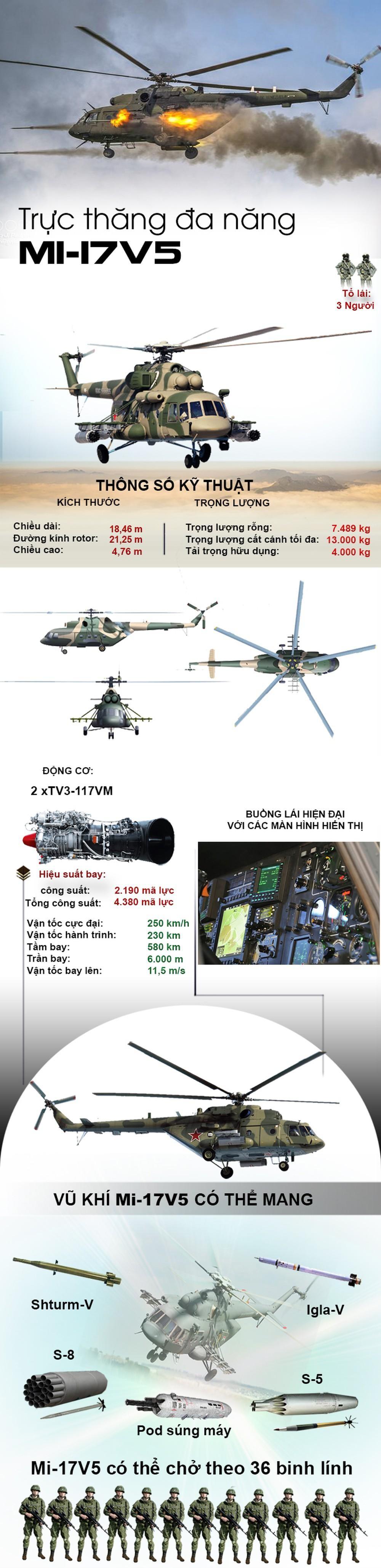 [Info] Trực thăng vận tải đa năng tốt nhất của Nga tiếp tục được nhập về Đông Nam Á ảnh 3