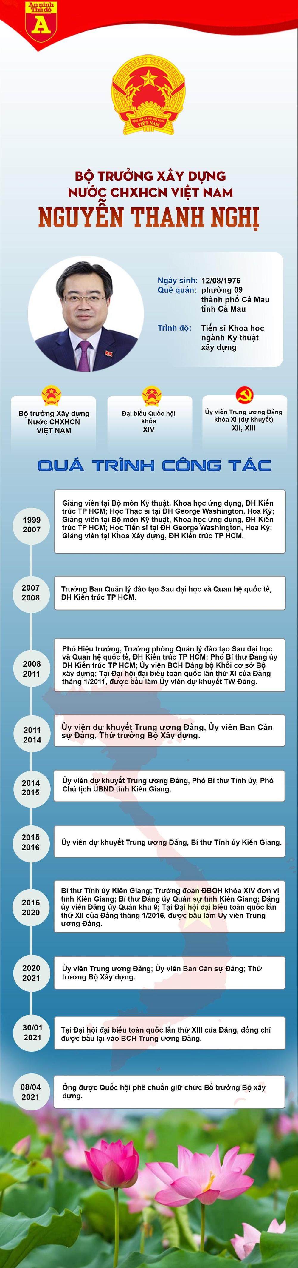 [Info] Ông Nguyễn Thanh Nghị - Bộ trưởng trẻ nhất trong Chính phủ mới ảnh 1