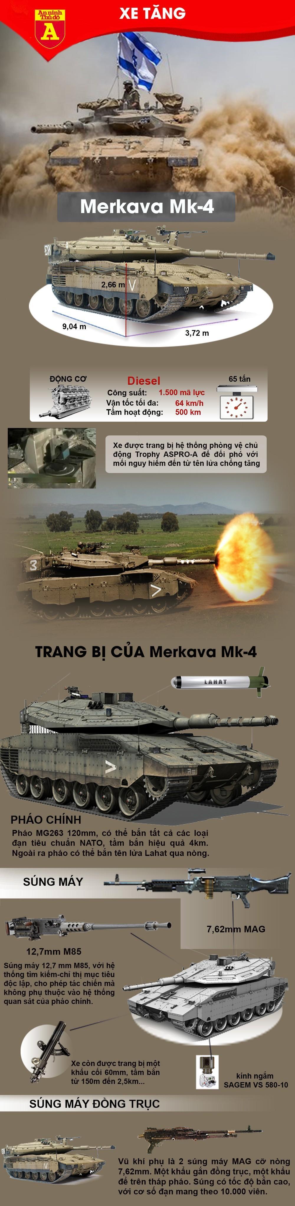 """[Info] """"Lô cốt thép di động"""" Merkava-Mk4 Israel pháo kích dữ dội vào Dải Gaza ảnh 2"""