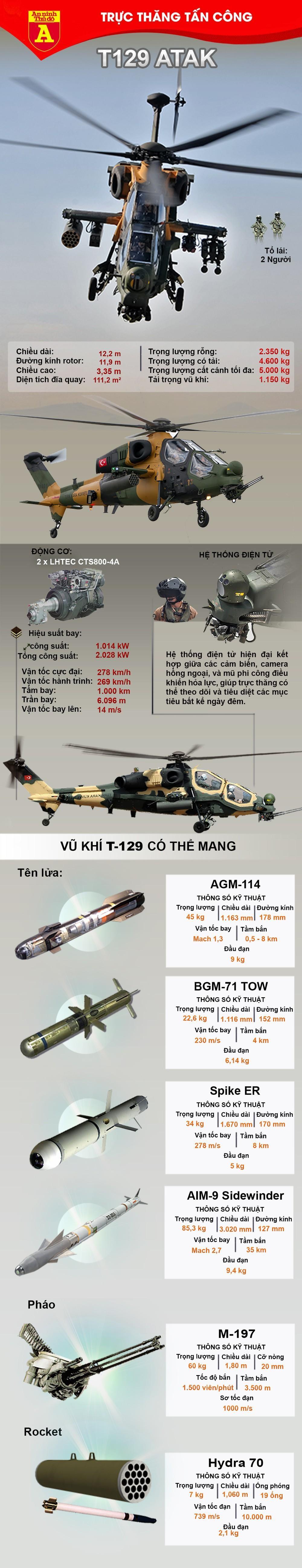 [Info] Mỹ 'mở trói', Philippines chuẩn bị có trực thăng tấn công cực mạnh ảnh 2