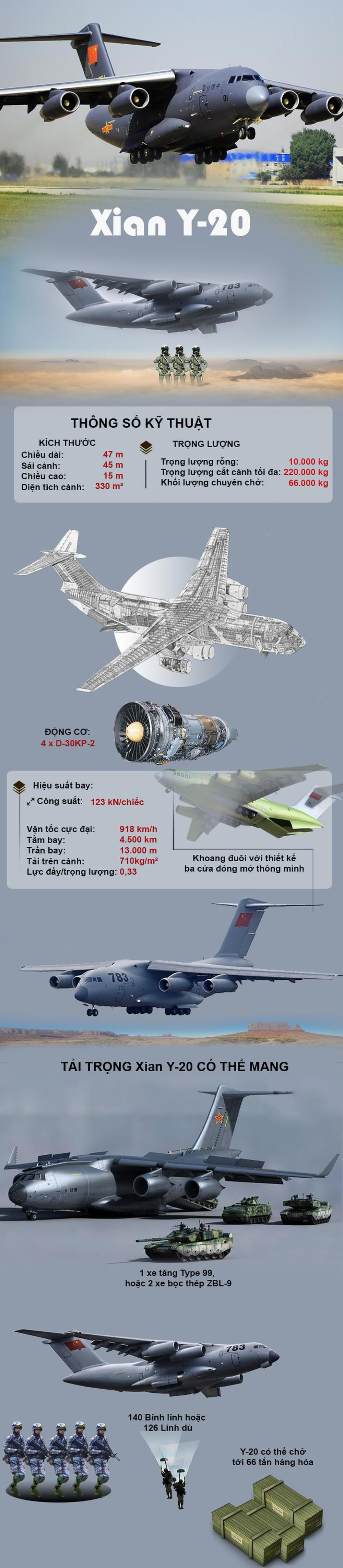 [Info] Máy bay vận tải nội địa khổng lồ Trung Quốc vừa bị Malaysia điểm mặt trên Biển Đông ảnh 3