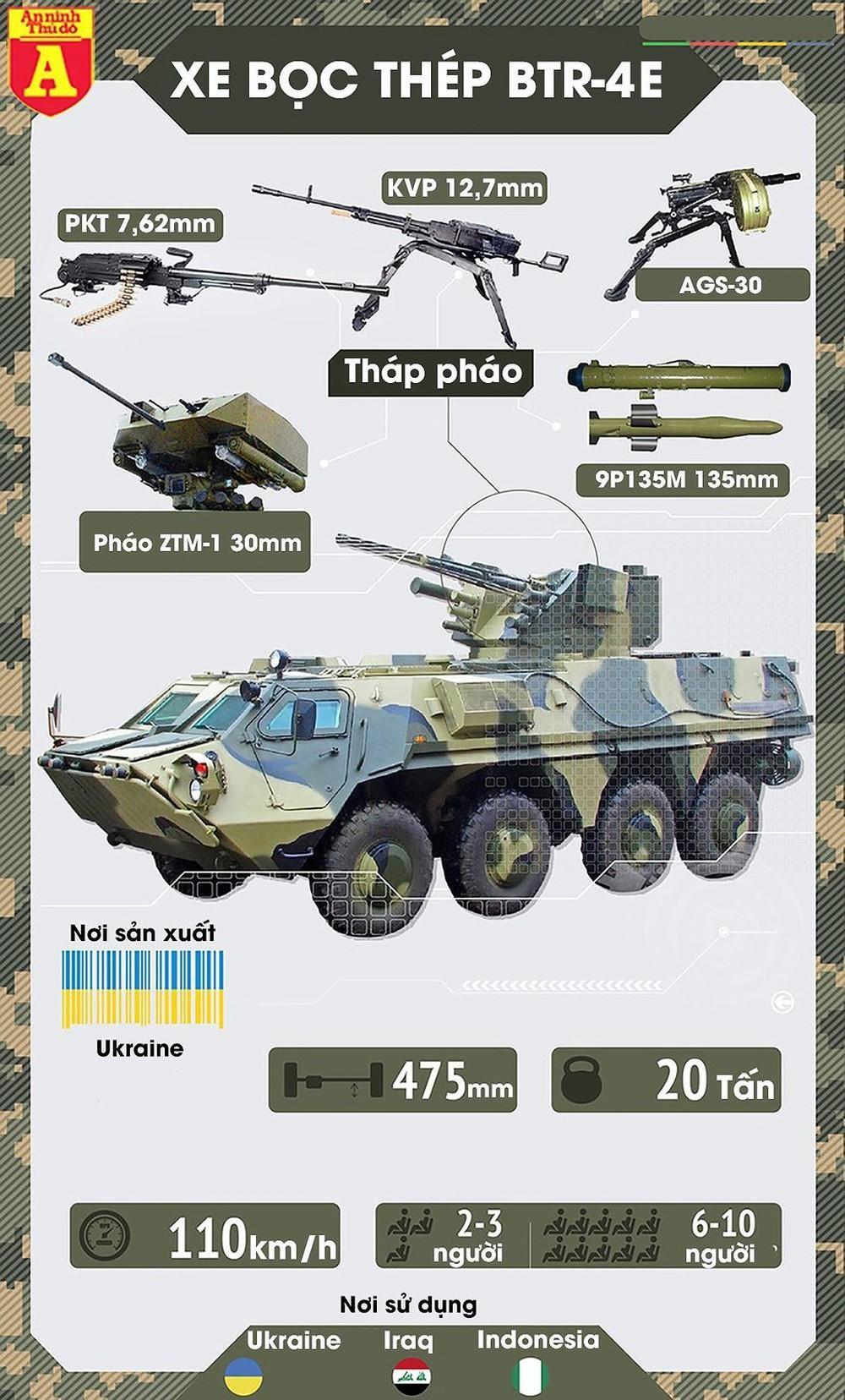 """[Info] Ukraine tăng cường """"cua thép"""" BTR-4E cho thủy quân lục chiến ảnh 3"""