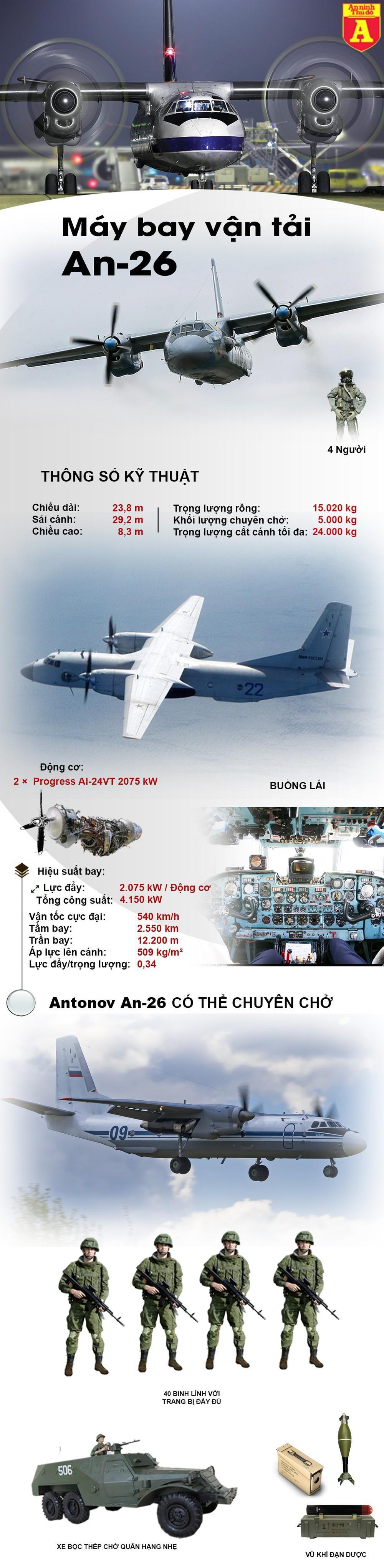 [Info] Máy bay An-26 Nga chở theo 29 người mất liên lạc, nghi lao xuống biển ảnh 2