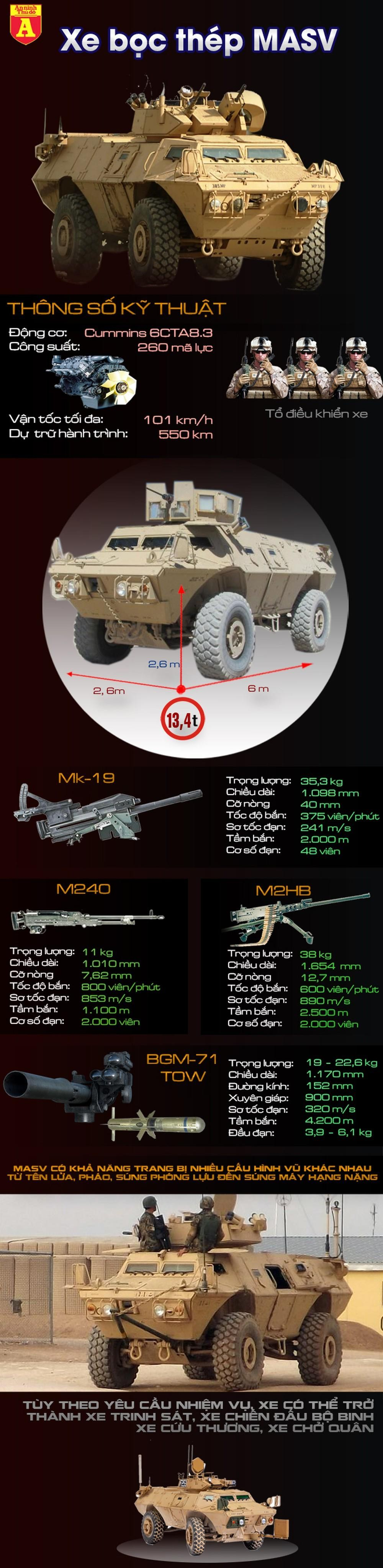 [Info] Lính Afghanistan giao nộp xe bọc thép cực mạnh từ Mỹ cho Taliban ảnh 2