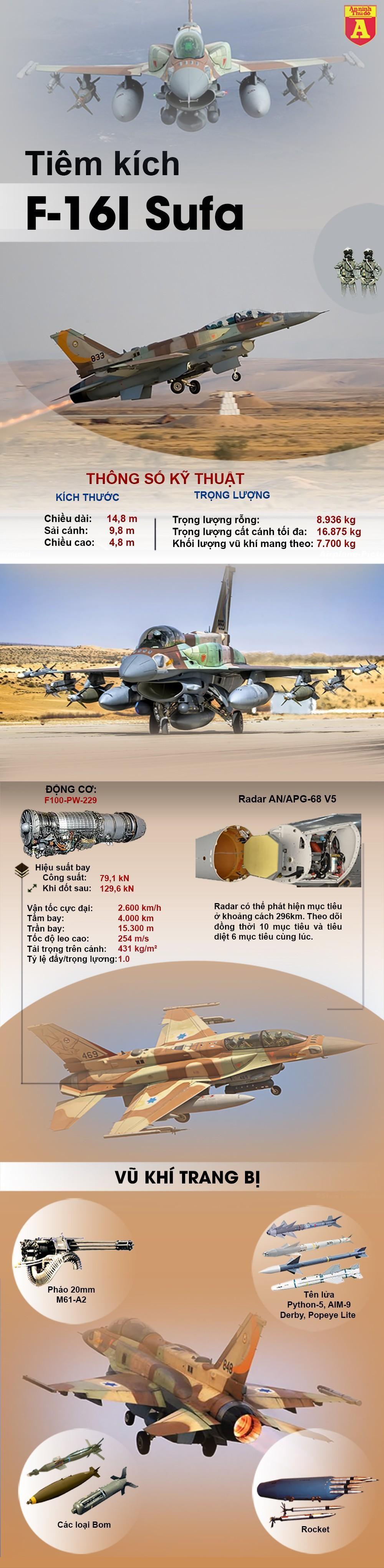 [Info] Tại sao F-16I lại trở thành máy bay chủ lực Israel trong không kích Syria ảnh 2