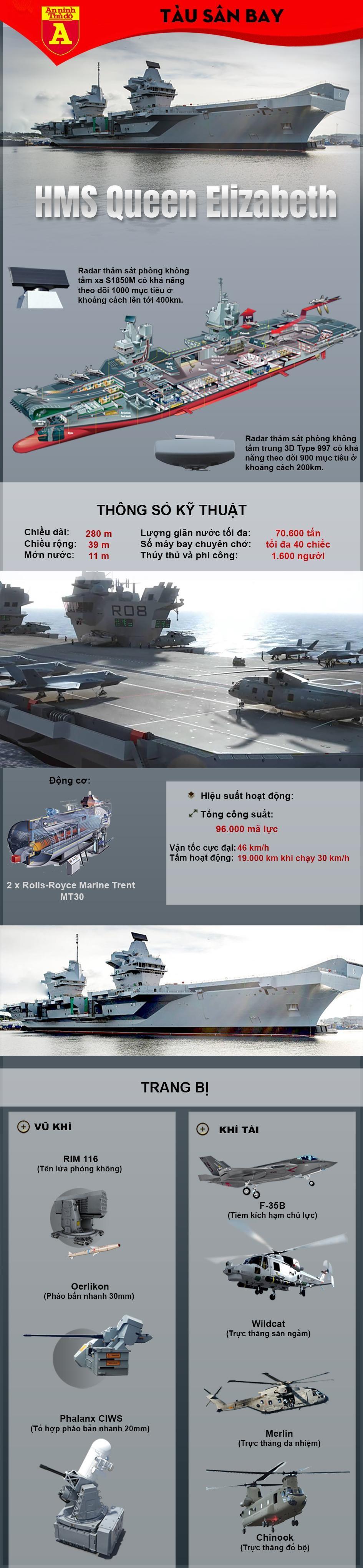 [Info] Lý do Anh điều tàu sân bay đến Biển Đông ảnh 3