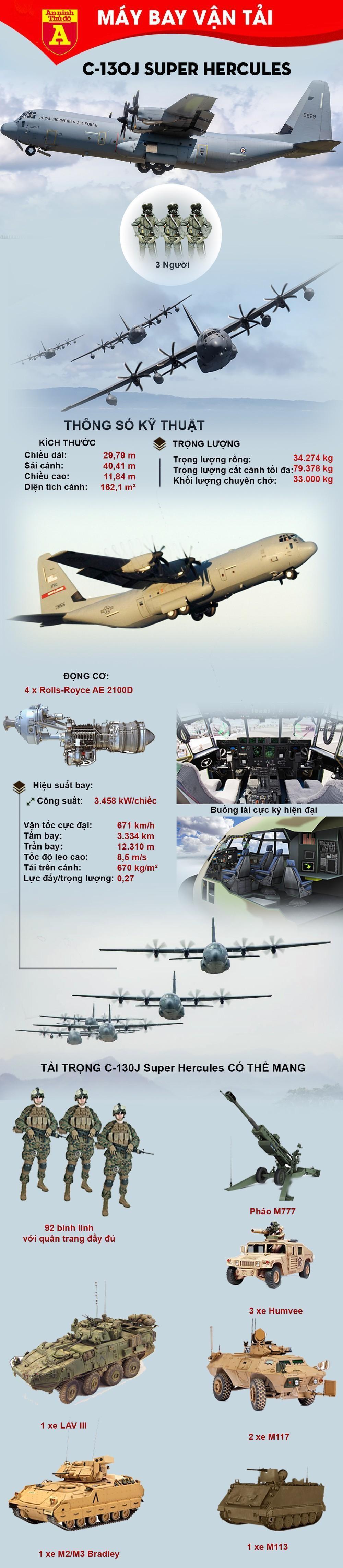 [Info] Mỹ cho vận tải cơ C-130J tập cất, hạ cánh ngay trên đường cao tốc ảnh 2