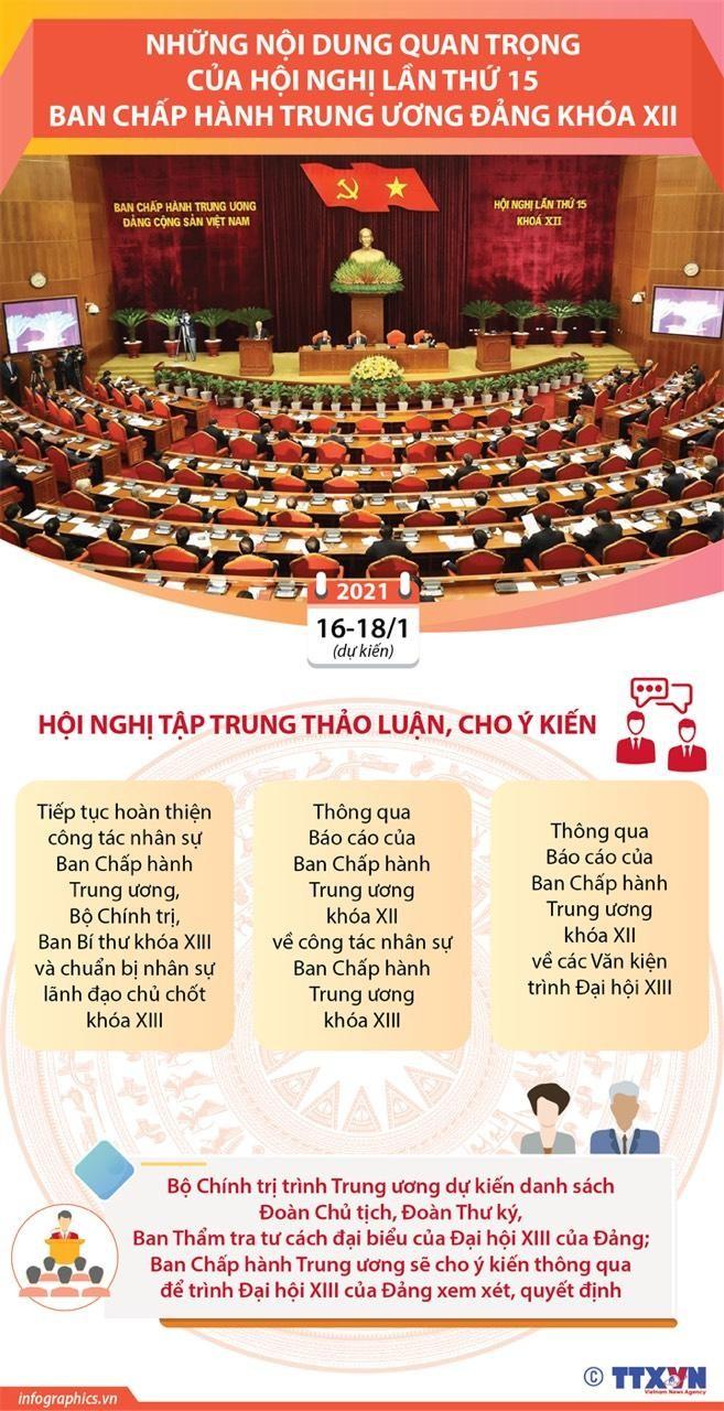 Toàn văn phát biểu của Tổng Bí thư, Chủ tịch nước Nguyễn Phú Trọng khai mạc Hội nghị Trung ương 15, khóa XII ảnh 3