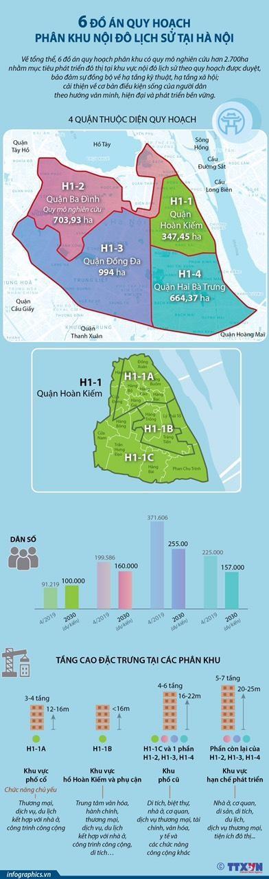 Bước đột phá của Hà Nội khi quy hoạch 4 quận trung tâm ảnh 3