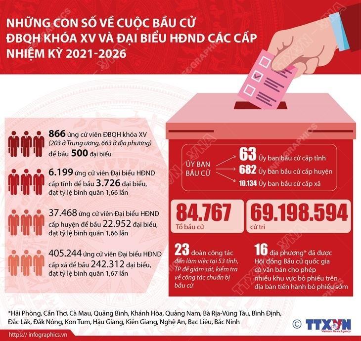 Tổng Bí thư Nguyễn Phú Trọng: Đất nước sẽ bước vào giai đoạn phát triển mới, đáp ứng nguyện vọng của cử tri ảnh 3
