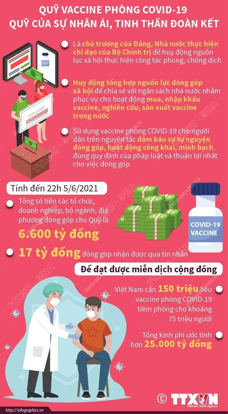 Nhân dân đồng lòng ủng hộ Quỹ vaccine phòng chống Covid-19 ảnh 5