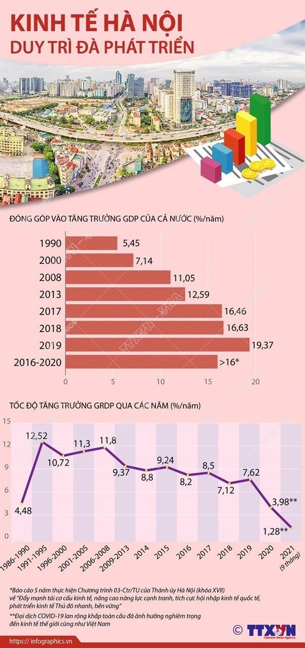 Động lực xây dựng Thủ đô Hà Nội ngày càng giàu đẹp ảnh 5