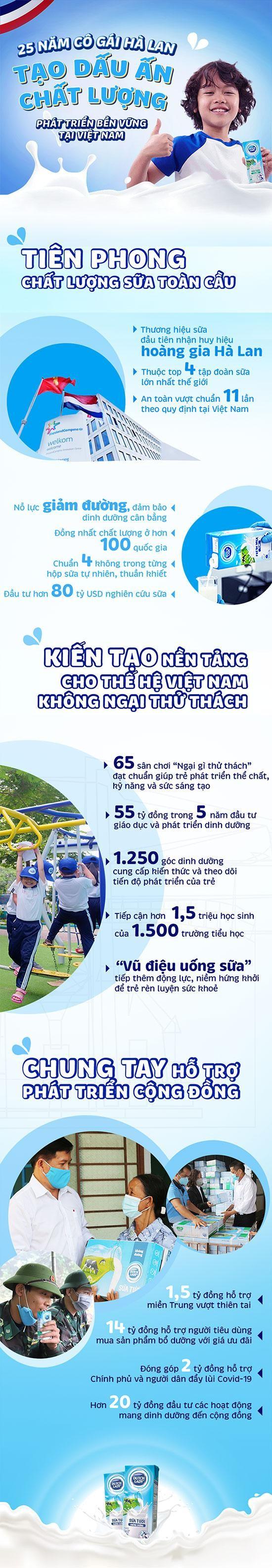 25 năm Cô Gái Hà Lan tạo dấu ấn chất lượng, phát triển bền vững tại Việt Nam ảnh 1