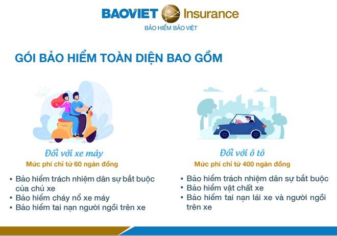 Sản phẩm bảo hiểm trách nhiệm dân sự của chủ xe cơ giới của Bảo hiểm Bảo Việt