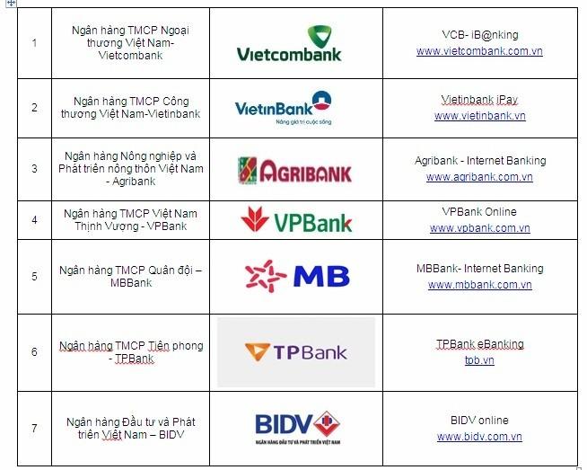 Người nộp lệ phí trước bạ online có thể nộp qua Cổng Dịch vụ công quốc gia hoặc Kênh thanh toán điện tử của 7 ngân hàng thương mại