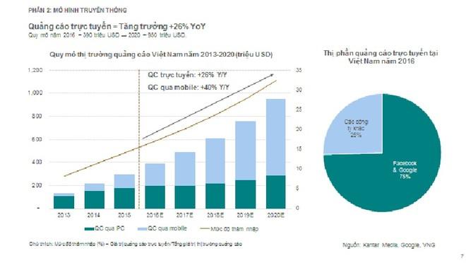 CEO Lê Hồng Minh: Dự báo doanh thu khủng hàng tỷ đô của ngành công nghiệp nội dung số